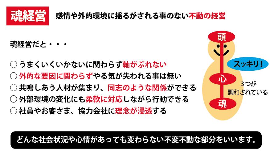 スクリーンショット 2015-11-13 14.28.21