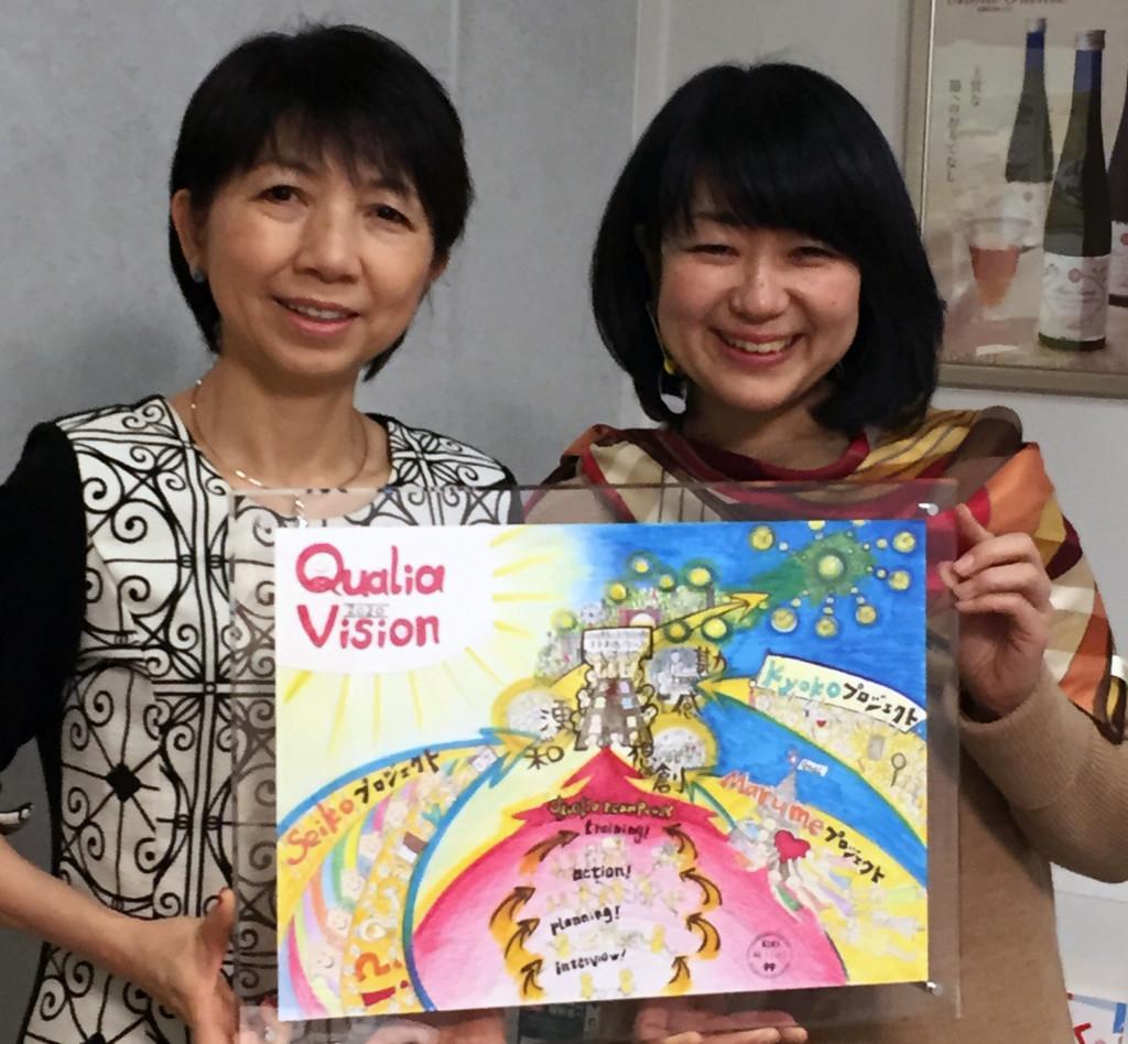 visionmap_qualia